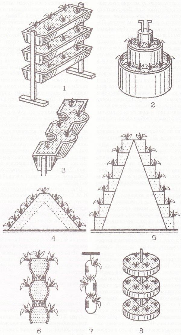 Варианты вертикальных грядок для клубники