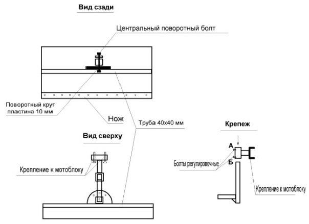 схема лопаты для мотоблока
