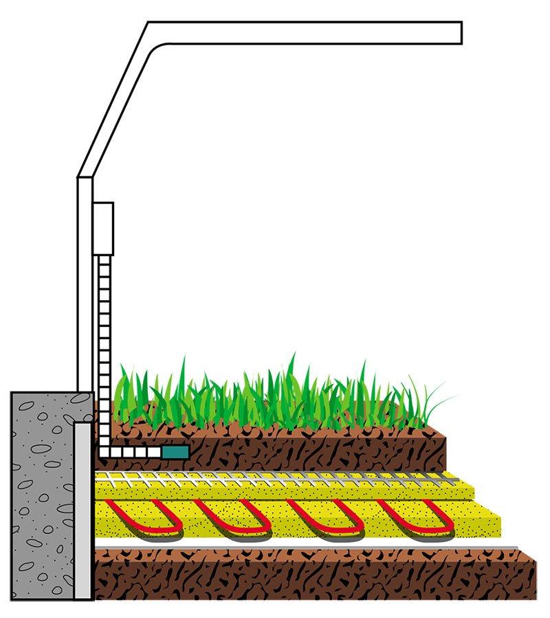 Схема прокладки кабельного обогрева