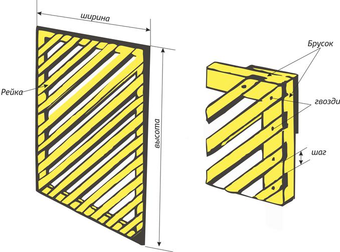 Подготовка рамы и сборка конструкции