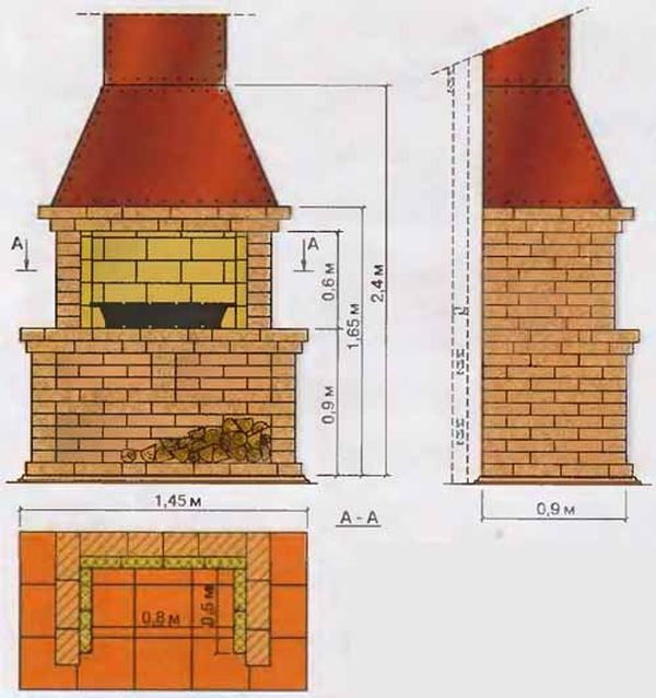 схема и чертежи постройки барбекюшницы фото серия работ