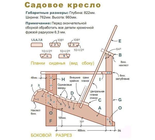 Схема кресла для дачи