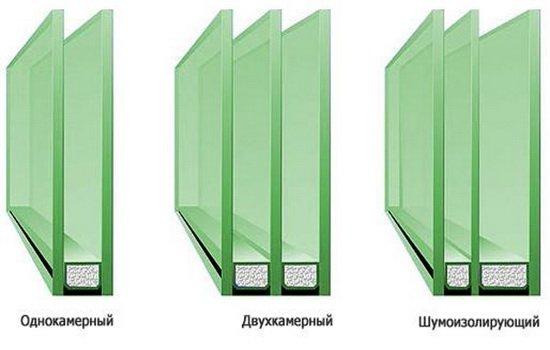 Разновидности пластиковых оконных конструкций