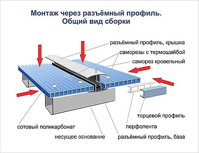 Монтаж поликарбоната с помощью разъемного профиля