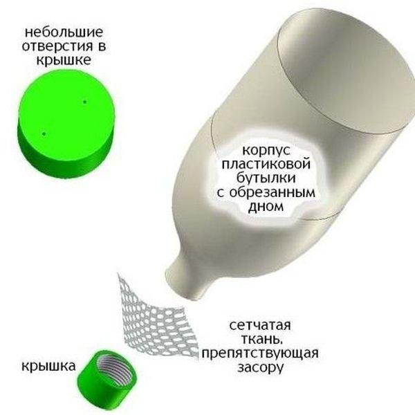 Схема капельного полива из пластиковой бутылки