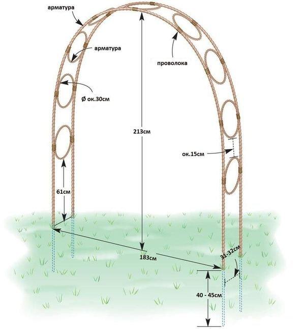 Чертеж металлической садовой арки