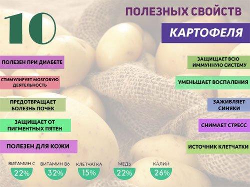 Насколько полезен и вреден ли картофель для организма человека